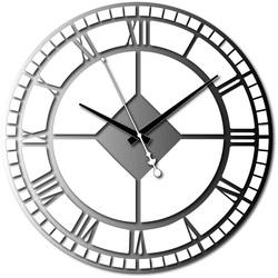 Plastové hodiny na stenu ALFATEL